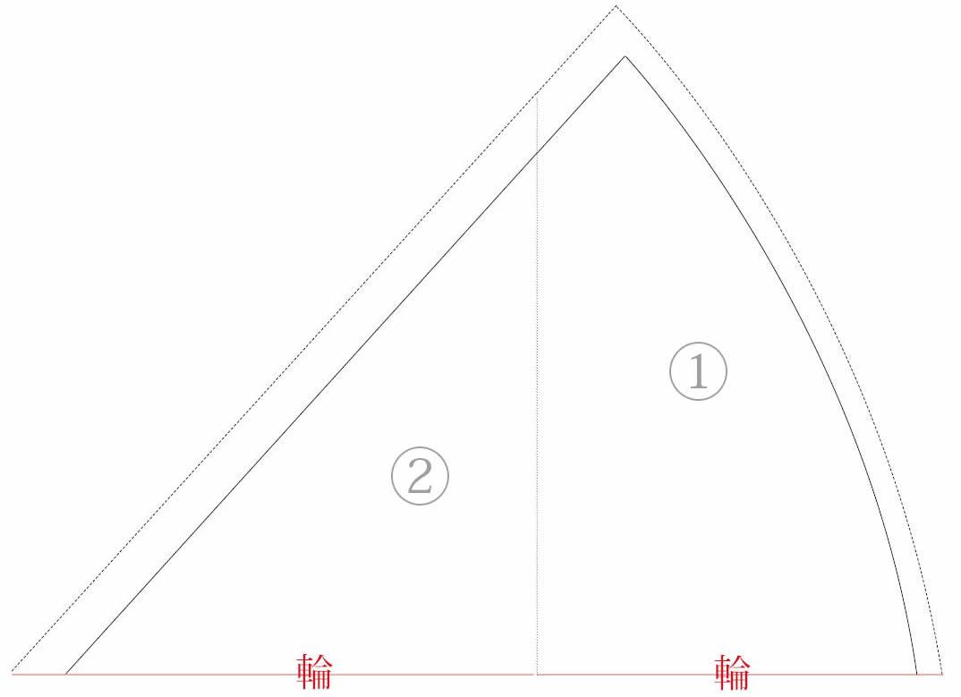 三角巾の型紙①②